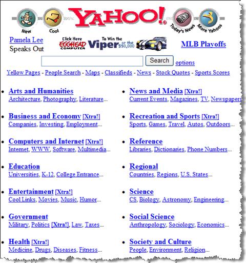 Yahoo 1997